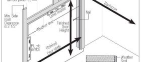 Framing Diagram - Standard Garage Door